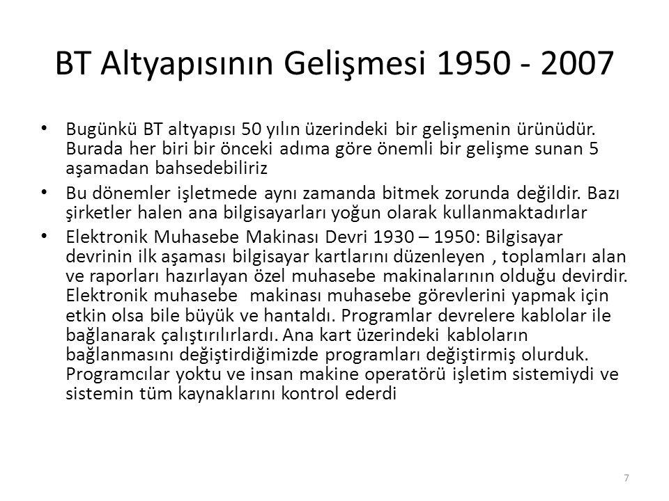 BT Altyapısının Gelişmesi 1950 - 2007