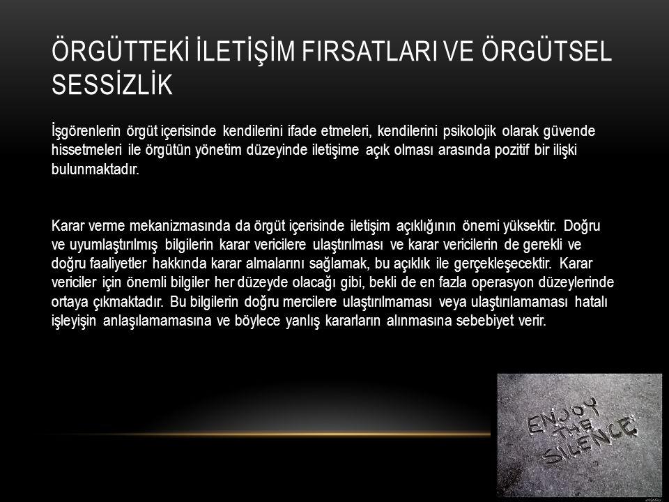 Örgüttekİ İLETİŞİM FIRSATLARI VE ÖRGÜTSEL SESSİZLİK