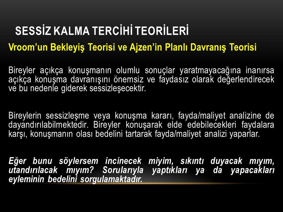 SESSİZ KALMA TERCİHİ teorİLERİ
