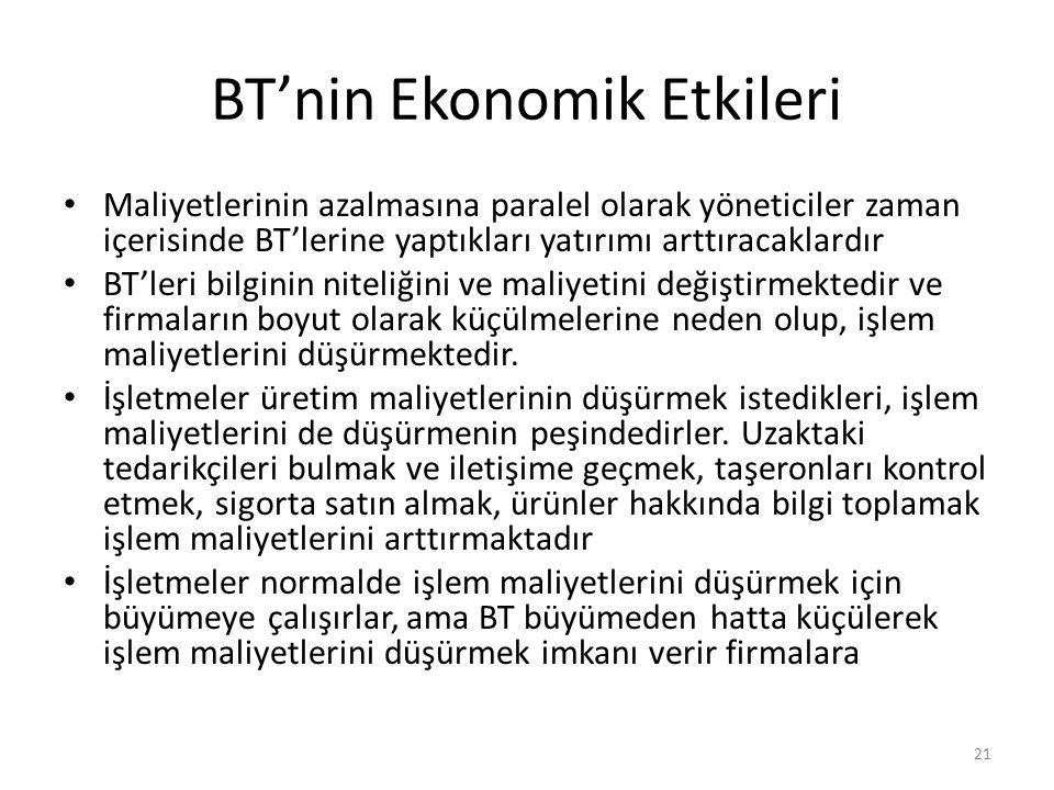 BT'nin Ekonomik Etkileri