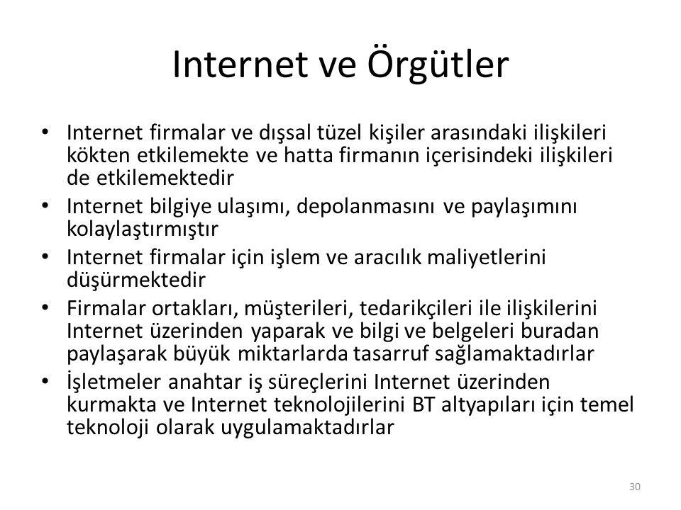 Internet ve Örgütler