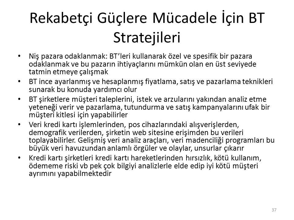 Rekabetçi Güçlere Mücadele İçin BT Stratejileri
