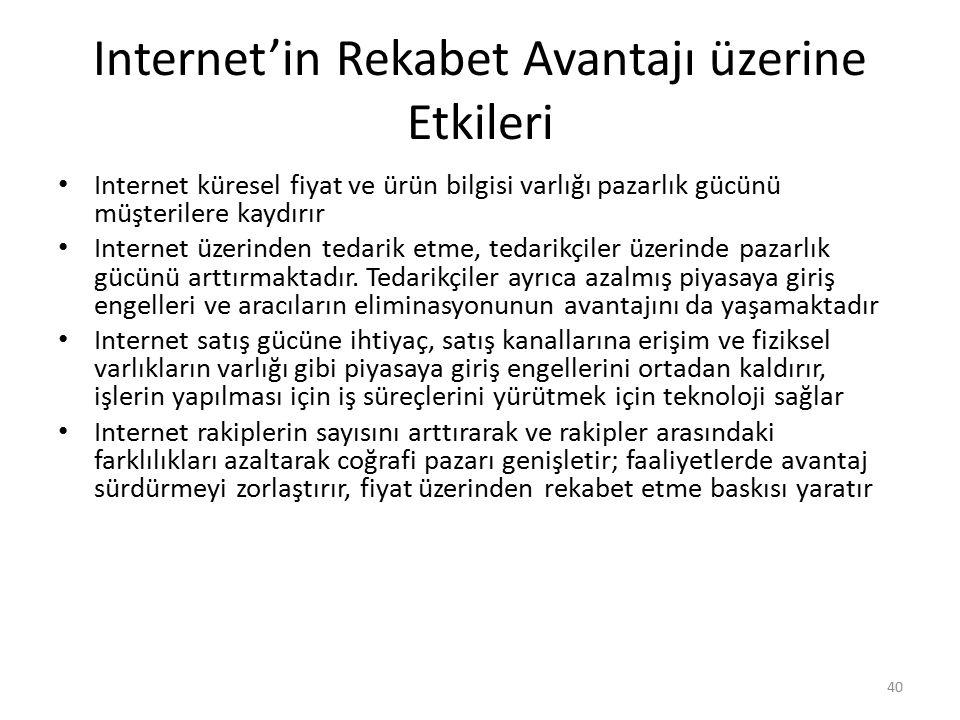 Internet'in Rekabet Avantajı üzerine Etkileri