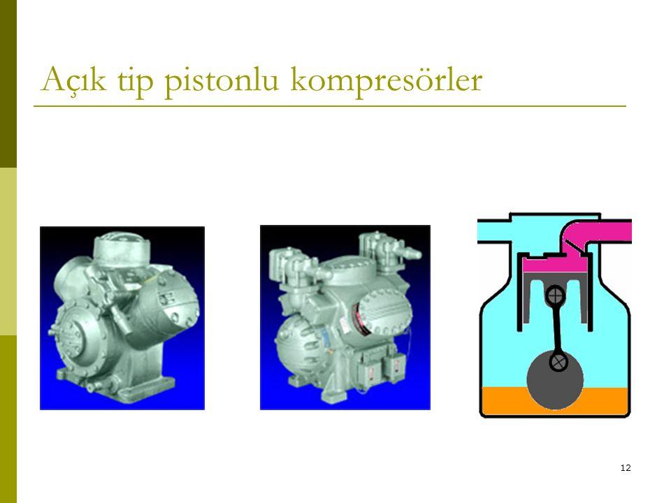 Açık tip pistonlu kompresörler