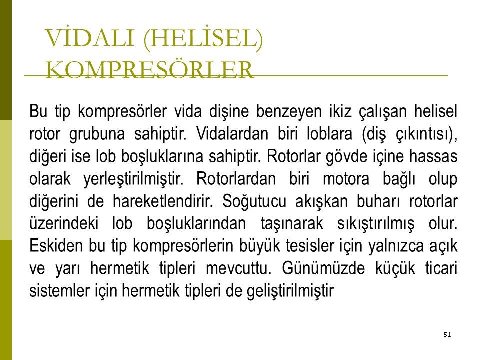 VİDALI (HELİSEL) KOMPRESÖRLER