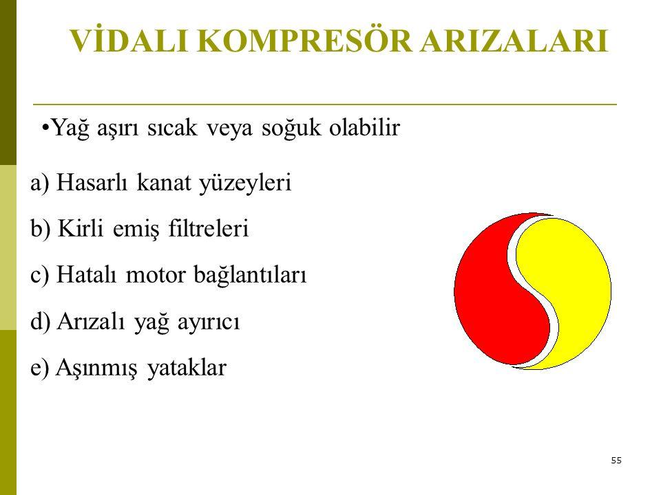 VİDALI KOMPRESÖR ARIZALARI