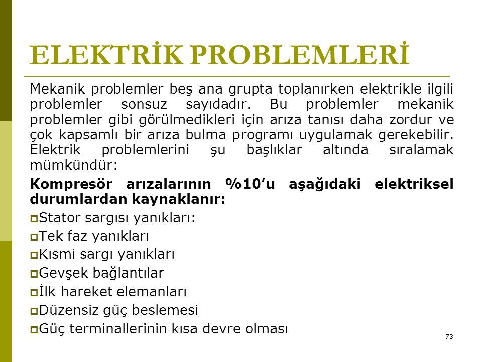 ELEKTRİK PROBLEMLERİ