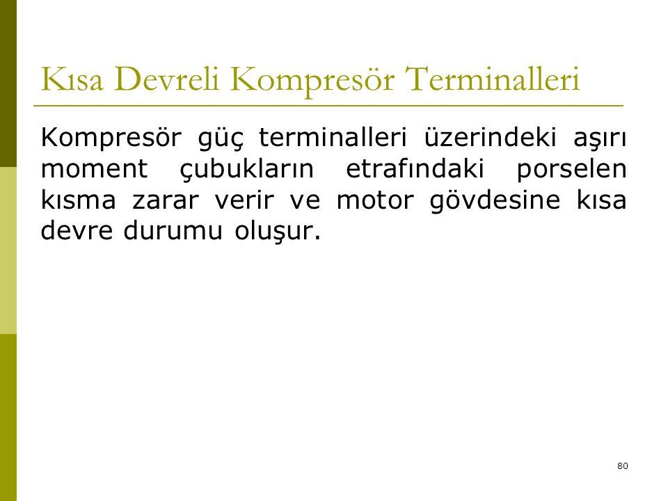 Kısa Devreli Kompresör Terminalleri