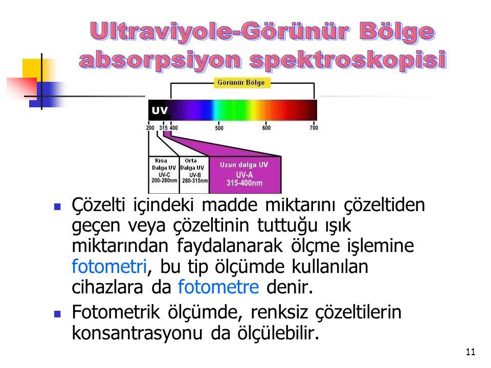 Ultraviyole-Görünür Bölge absorpsiyon spektroskopisi