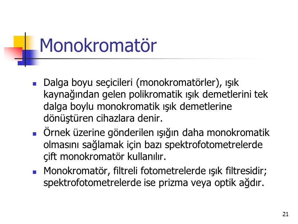 Monokromatör