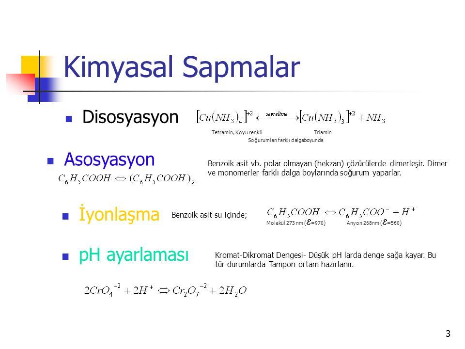 Kimyasal Sapmalar Disosyasyon Asosyasyon İyonlaşma pH ayarlaması