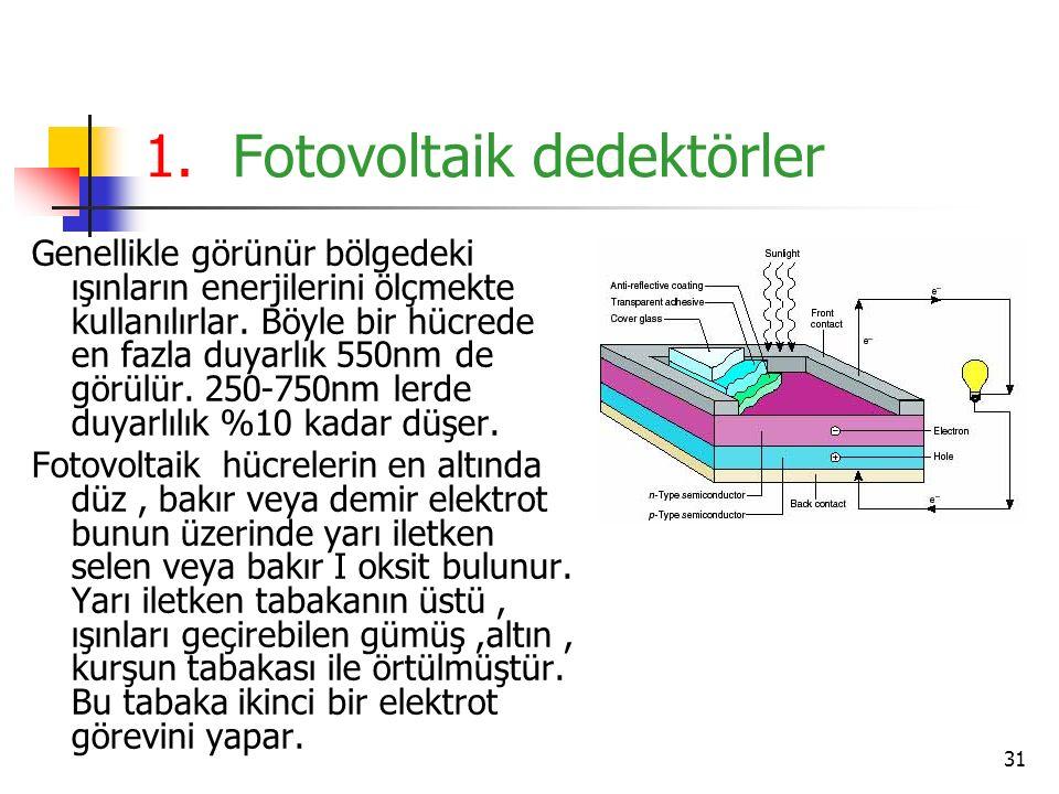 Fotovoltaik dedektörler