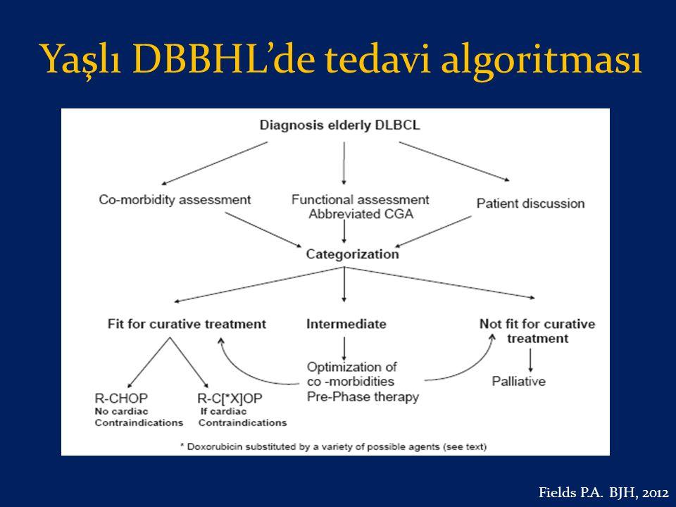 Yaşlı DBBHL'de tedavi algoritması