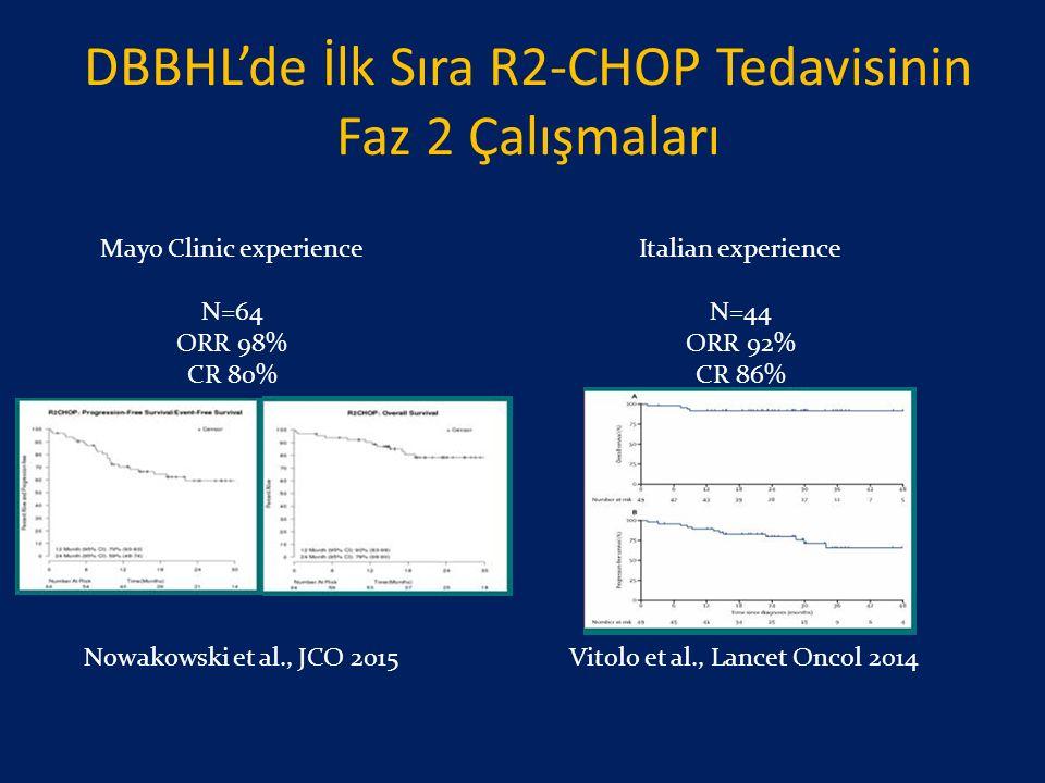 DBBHL'de İlk Sıra R2-CHOP Tedavisinin Faz 2 Çalışmaları