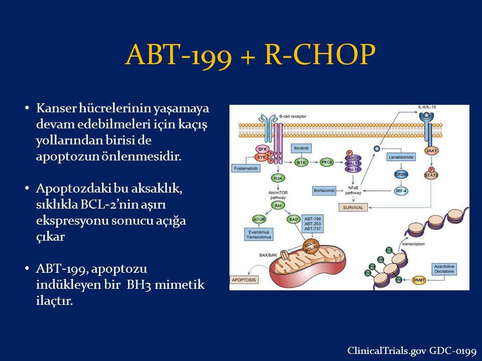 ABT-199 + R-CHOP Kanser hücrelerinin yaşamaya devam edebilmeleri için kaçış yollarından birisi de apoptozun önlenmesidir.