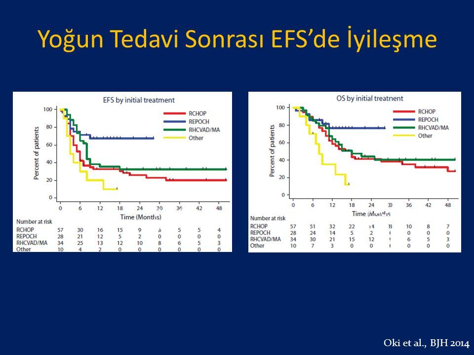 Yoğun Tedavi Sonrası EFS'de İyileşme