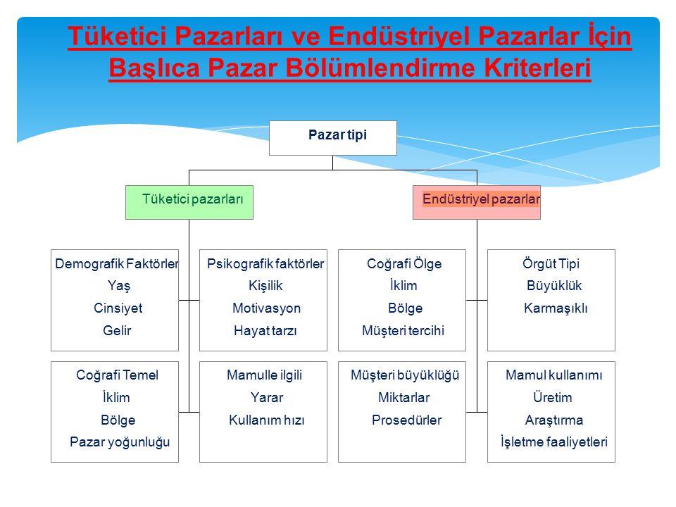 Tüketici Pazarları ve Endüstriyel Pazarlar İçin Başlıca Pazar Bölümlendirme Kriterleri