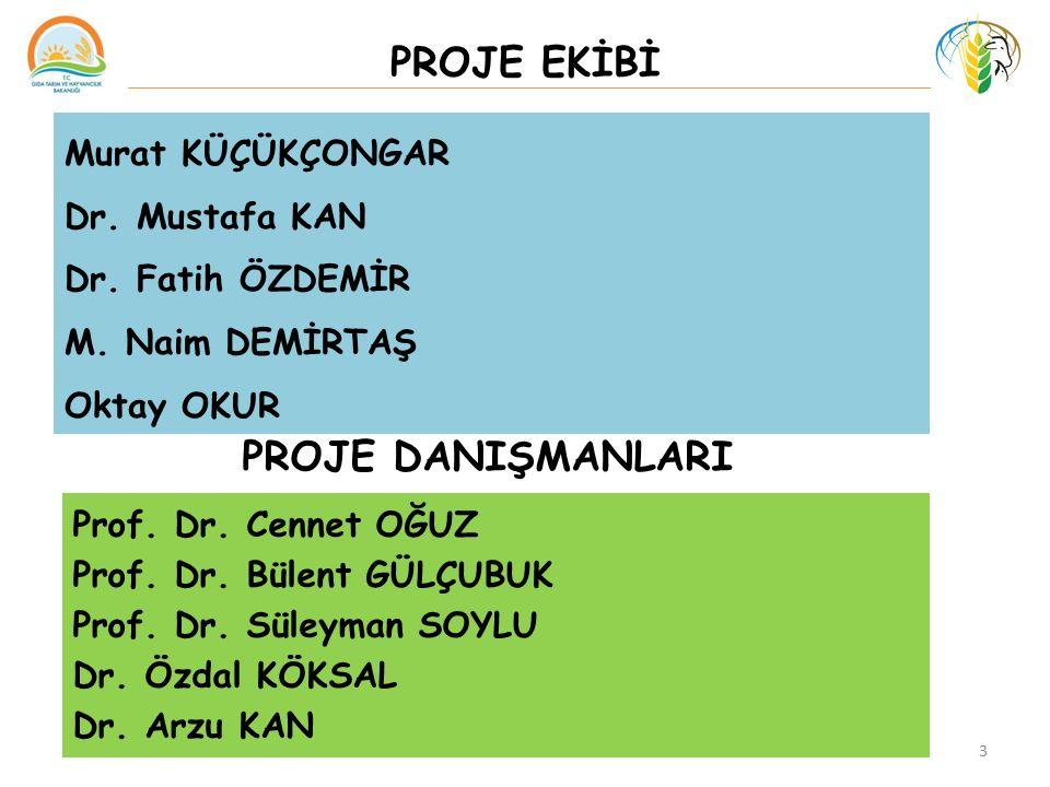 PROJE EKİBİ PROJE DANIŞMANLARI Murat KÜÇÜKÇONGAR Dr. Mustafa KAN