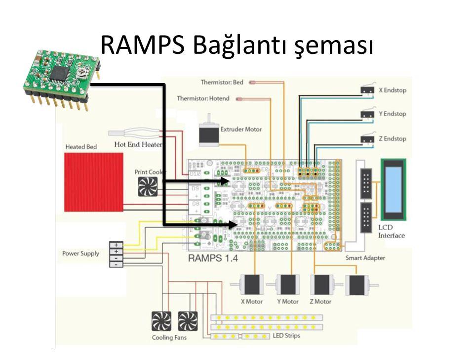 RAMPS Bağlantı şeması