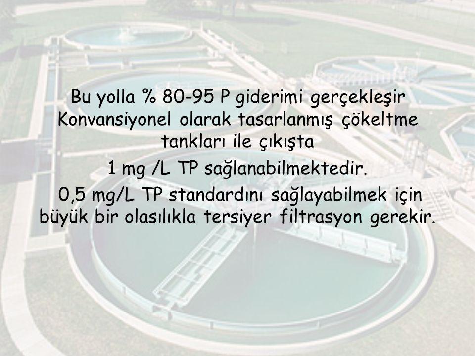 Bu yolla % 80-95 P giderimi gerçekleşir Konvansiyonel olarak tasarlanmış çökeltme tankları ile çıkışta 1 mg /L TP sağlanabilmektedir.