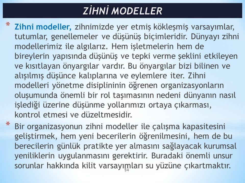 ZİHNİ MODELLER