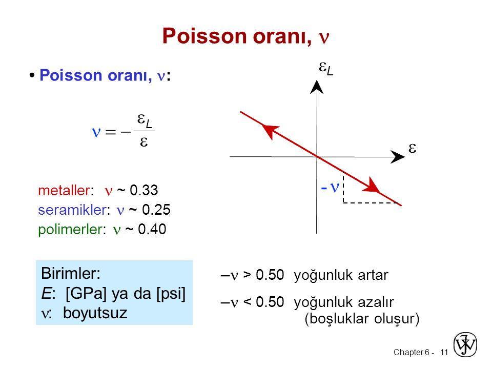 Poisson oranı, n eL e - n e n = - • Poisson oranı, n: Birimler: