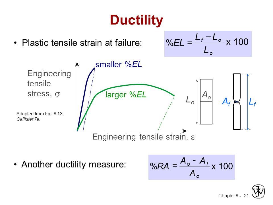Ductility x 100 L EL % - = • Plastic tensile strain at failure: e s Lf