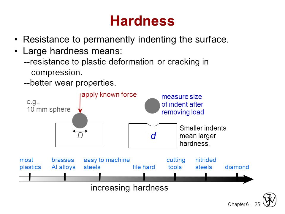 Hardness • Resistance to permanently indenting the surface.