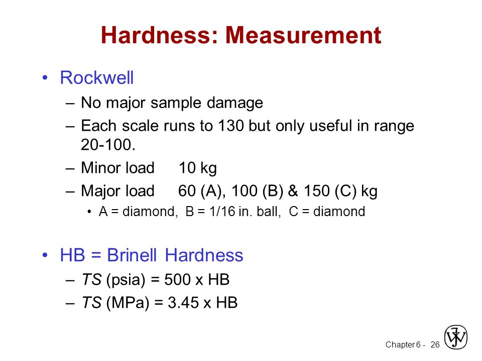 Hardness: Measurement