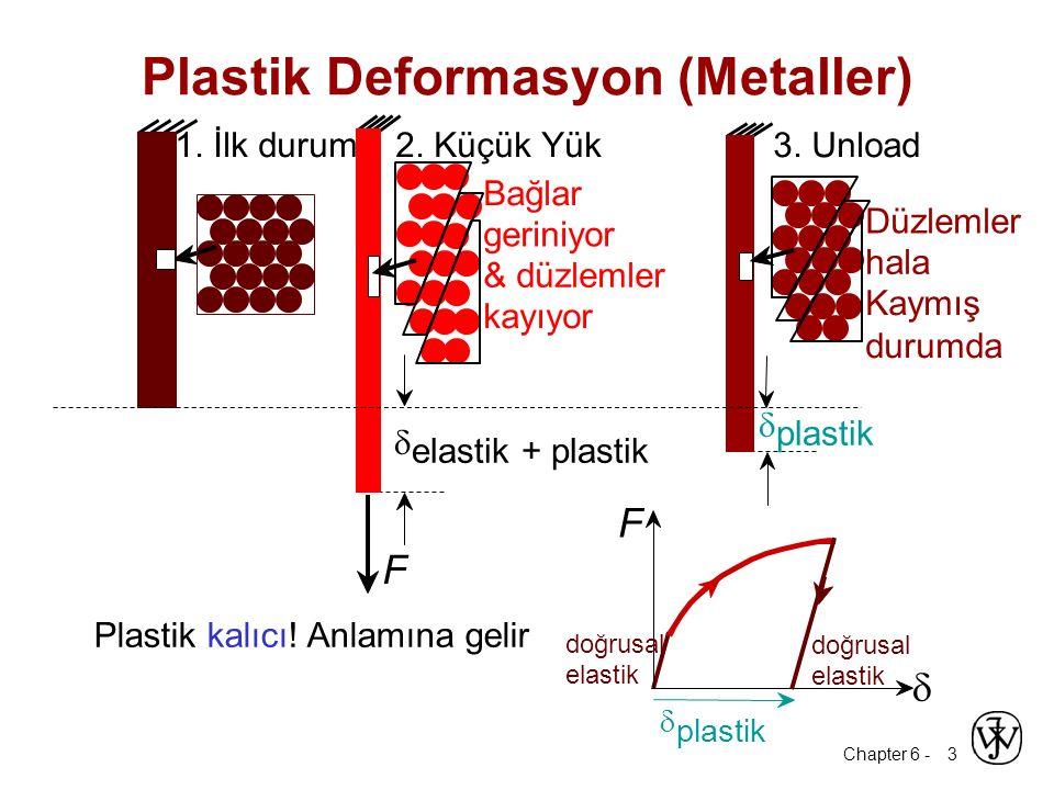 Plastik Deformasyon (Metaller)