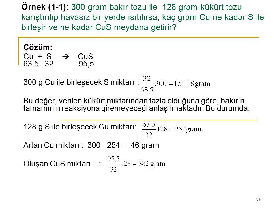 Örnek (1-1): 300 gram bakır tozu ile 128 gram kükürt tozu karıştırılıp havasız bir yerde ısıtılırsa, kaç gram Cu ne kadar S ile birleşir ve ne kadar CuS meydana getirir