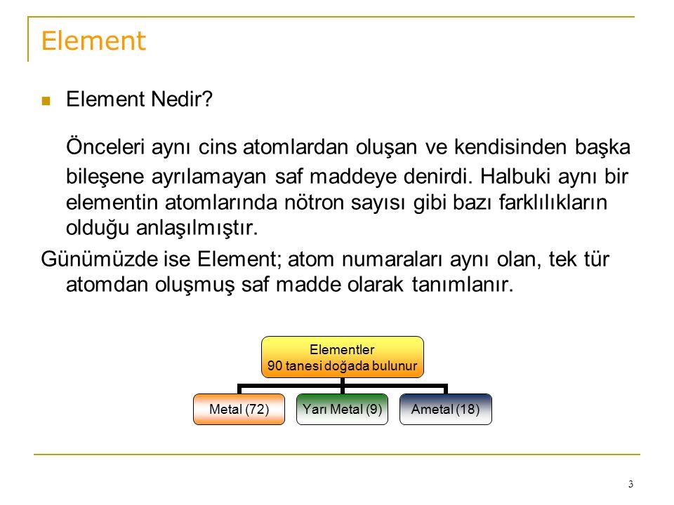 Element Element Nedir