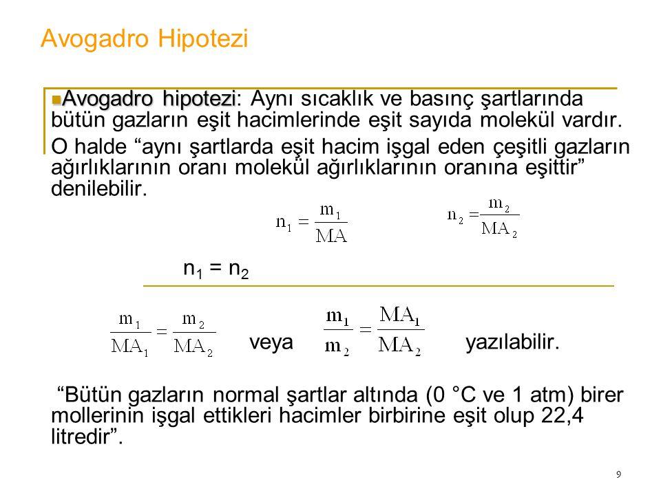 Avogadro Hipotezi Avogadro hipotezi: Aynı sıcaklık ve basınç şartlarında bütün gazların eşit hacimlerinde eşit sayıda molekül vardır.