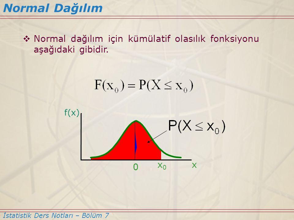 Normal Dağılım Normal dağılım için kümülatif olasılık fonksiyonu aşağıdaki gibidir.