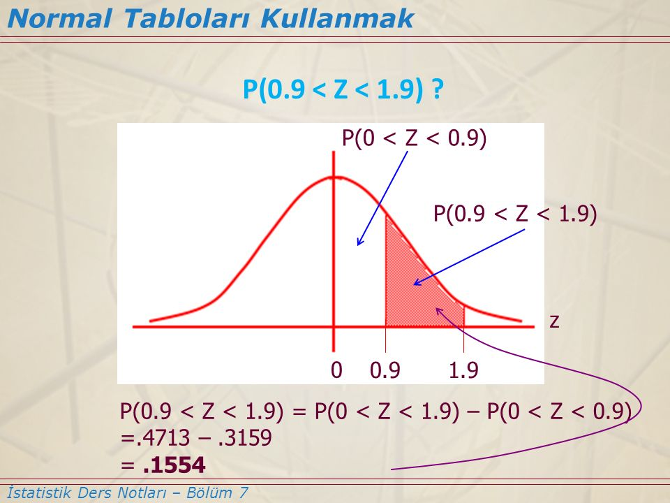 P(0.9 < Z < 1.9) Normal Tabloları Kullanmak