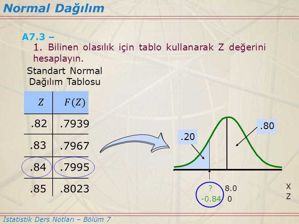Normal Dağılım A7.3 – 1. Bilinen olasılık için tablo kullanarak Z değerini hesaplayın. Standart Normal.