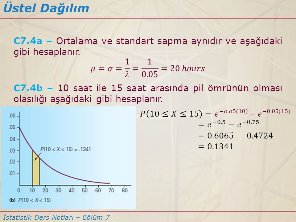 Üstel Dağılım C7.4a – Ortalama ve standart sapma aynıdır ve aşağıdaki gibi hesaplanır. 𝜇=𝜎= 1 𝜆 = 1 0.05 =20 ℎ𝑜𝑢𝑟𝑠.