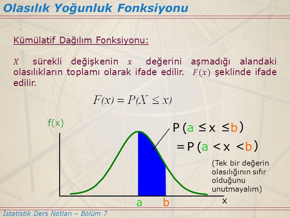 P ( a ≤ x ≤ b ) = P ( a < x < b ) Olasılık Yoğunluk Fonksiyonu a
