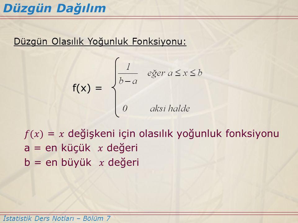 Düzgün Dağılım Düzgün Olasılık Yoğunluk Fonksiyonu: f(x) = 𝑓(𝑥) = 𝑥 değişkeni için olasılık yoğunluk fonksiyonu.