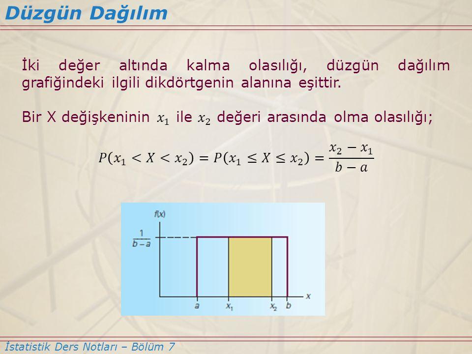 Düzgün Dağılım İki değer altında kalma olasılığı, düzgün dağılım grafiğindeki ilgili dikdörtgenin alanına eşittir.