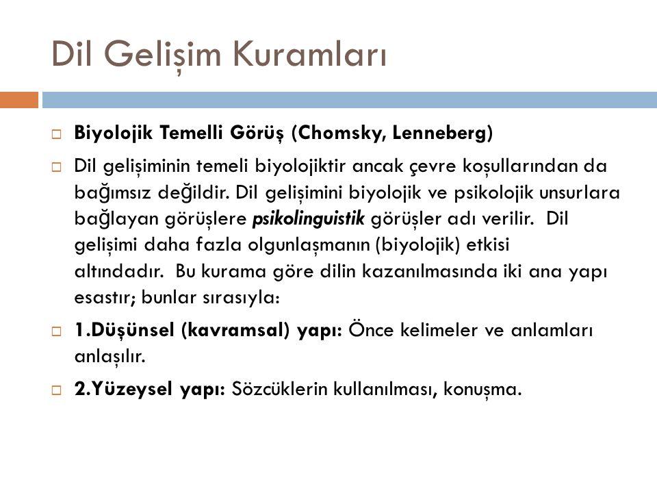 Dil Gelişim Kuramları Biyolojik Temelli Görüş (Chomsky, Lenneberg)