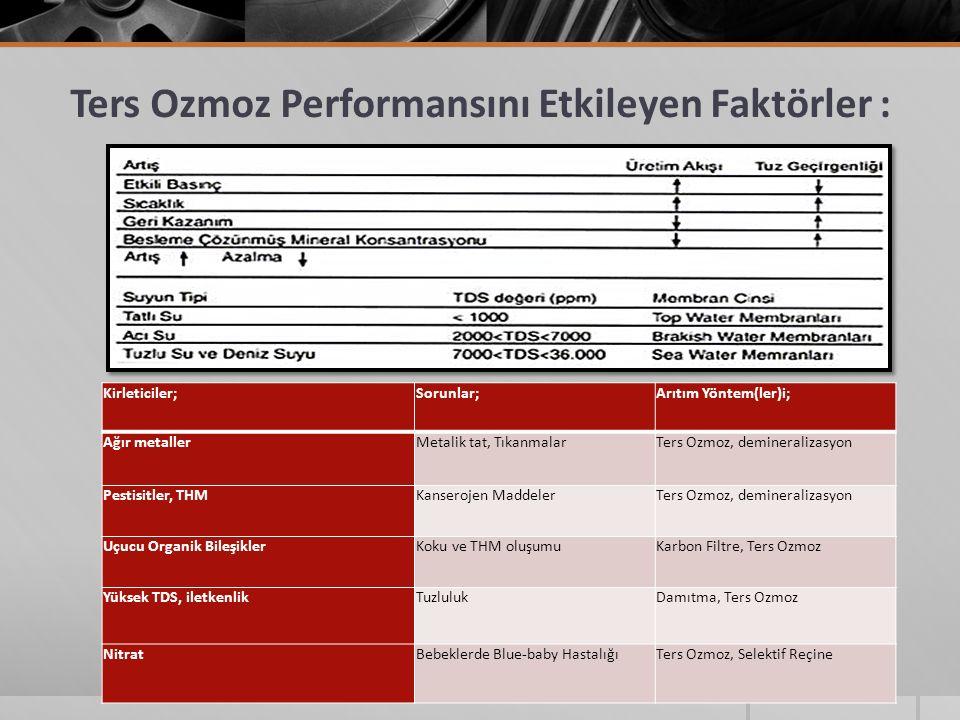 Ters Ozmoz Performansını Etkileyen Faktörler :