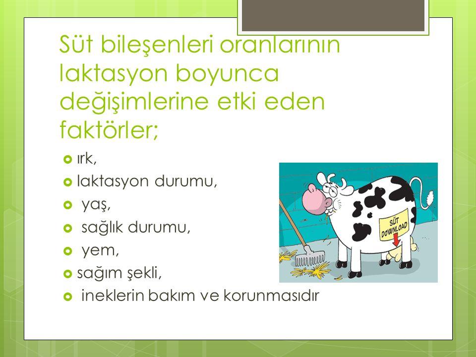 Süt bileşenleri oranlarının laktasyon boyunca değişimlerine etki eden faktörler;