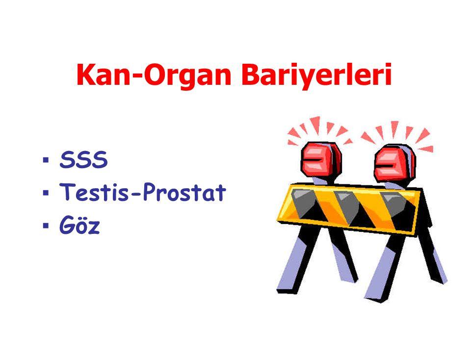 Kan-Organ Bariyerleri