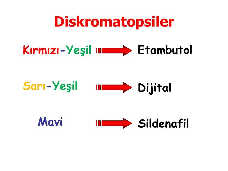 Diskromatopsiler Kırmızı-Yeşil Etambutol Sarı-Yeşil Dijital Mavi