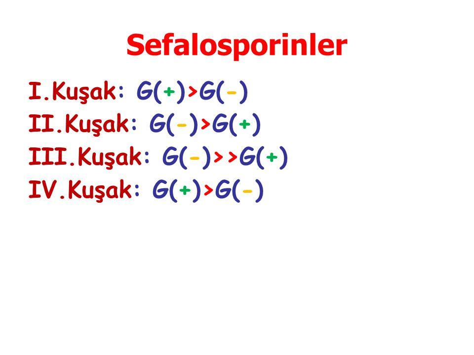 Sefalosporinler I.Kuşak: G(+)>G(-) II.Kuşak: G(-)>G(+)