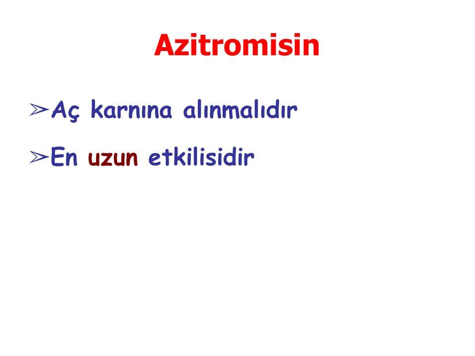 Azitromisin Aç karnına alınmalıdır En uzun etkilisidir