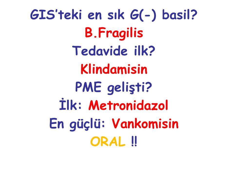 GIS'teki en sık G(-) basil