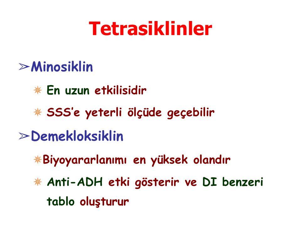 Tetrasiklinler Minosiklin Demekloksiklin En uzun etkilisidir