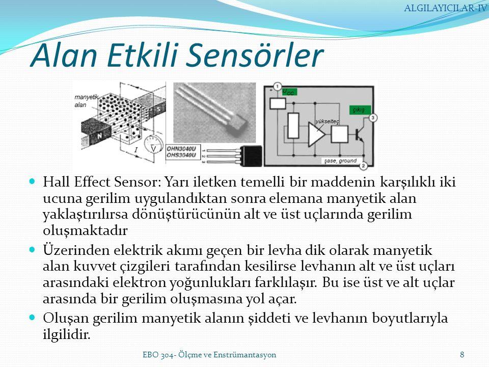 ALGILAYICILAR-IV Alan Etkili Sensörler.